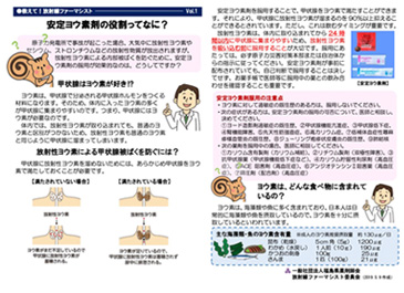 vol. 1. How does prophylactic iodine works ?
